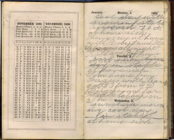 James Martin Diary, 1870-1878