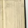 Roseltha_Goble__Diary_1868_155.pdf