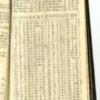 Roseltha_Goble__Diary_1868_11.pdf
