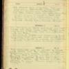 Philp_Diary_1905_139.pdf