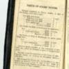 Roseltha_Goble__Diary_1868_8.pdf