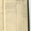 Roseltha_Goble__Diary_1868_145.pdf