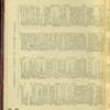 Philp_Diary_1905_19.pdf