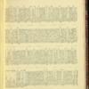 Philp_Diary_1905_14.pdf