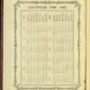 Philp_Diary_1905_1.pdf