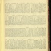 Philp_Diary_1905_10.pdf
