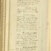 James Bowman Diary & Transcription, 1895