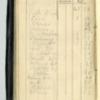 Roseltha_Goble__Diary_1868_152.pdf