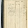 Roseltha_Goble__Diary_1868_154.pdf