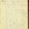 Philp_Diary_1905_67.pdf