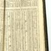 Roseltha_Goble__Diary_1868_13.pdf