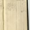 Roseltha_Goble__Diary_1868_149.pdf