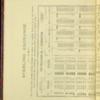 Philp_Diary_1905_3.pdf
