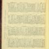 Philp_Diary_1905_9.pdf