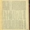 Philp_Diary_1905_38.pdf