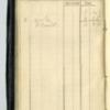 Roseltha_Goble__Diary_1868_148.pdf