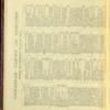 Philp_Diary_1905_7.pdf