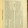 Philp_Diary_1905_34.pdf