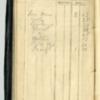 Roseltha_Goble__Diary_1868_156.pdf