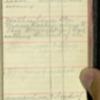 Ellamanda_Maurer_Diary_1920_83.pdf